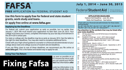 Fixing the Fafsa Makes Its Way to Congress